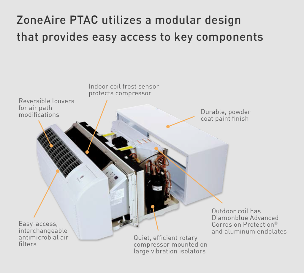 Friedrich-Zoneaire-Commercial-PTAC-Unit-Inside-Look